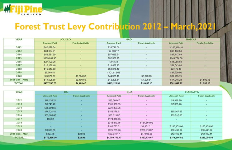 Forest-Trust-Levy-page-002