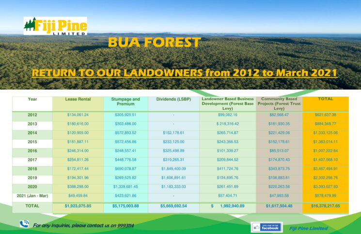 Return to Our Landowners - All Forests Updated-3