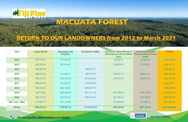 Return to Our Landowners - All Forests Updated-7